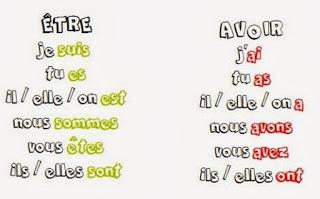 el passé composé verbos auxiliares