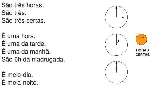 Cómo preguntar y decir la hora en portugués